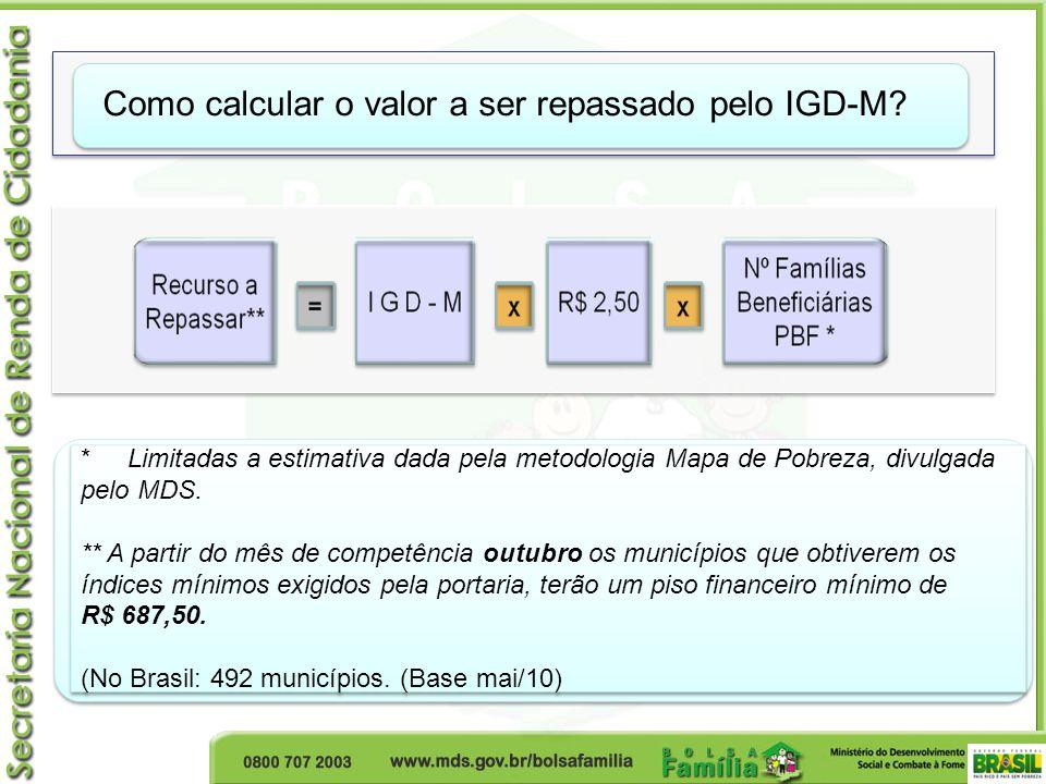 Como calcular o valor a ser repassado pelo IGD-M
