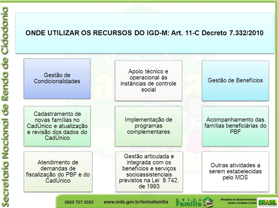 ONDE UTILIZAR OS RECURSOS DO IGD-M: Art. 11-C Decreto 7.332/2010
