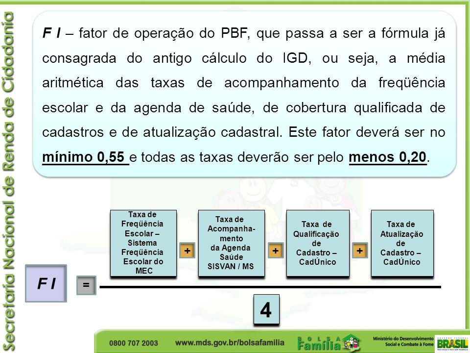 F I – fator de operação do PBF, que passa a ser a fórmula já consagrada do antigo cálculo do IGD, ou seja, a média aritmética das taxas de acompanhamento da freqüência escolar e da agenda de saúde, de cobertura qualificada de cadastros e de atualização cadastral. Este fator deverá ser no mínimo 0,55 e todas as taxas deverão ser pelo menos 0,20.