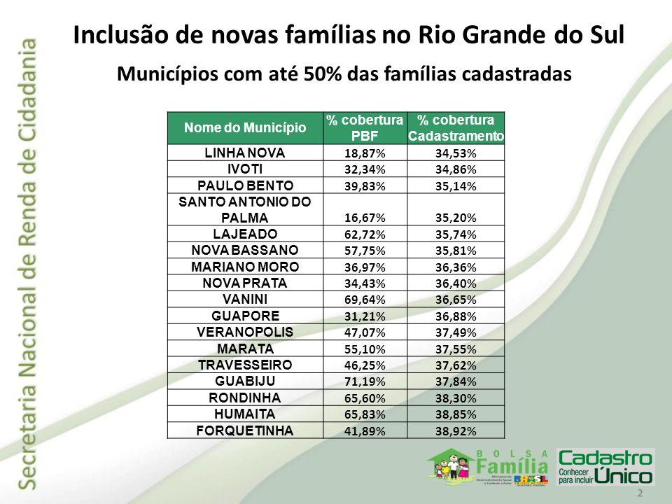 Inclusão de novas famílias no Rio Grande do Sul
