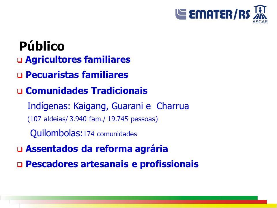 Público Pecuaristas familiares Comunidades Tradicionais