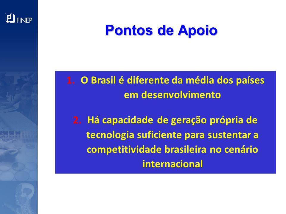 O Brasil é diferente da média dos países em desenvolvimento