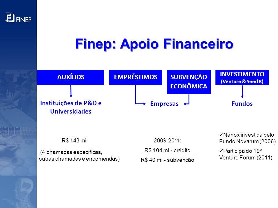 Finep: Apoio Financeiro Instituições de P&D e Universidades