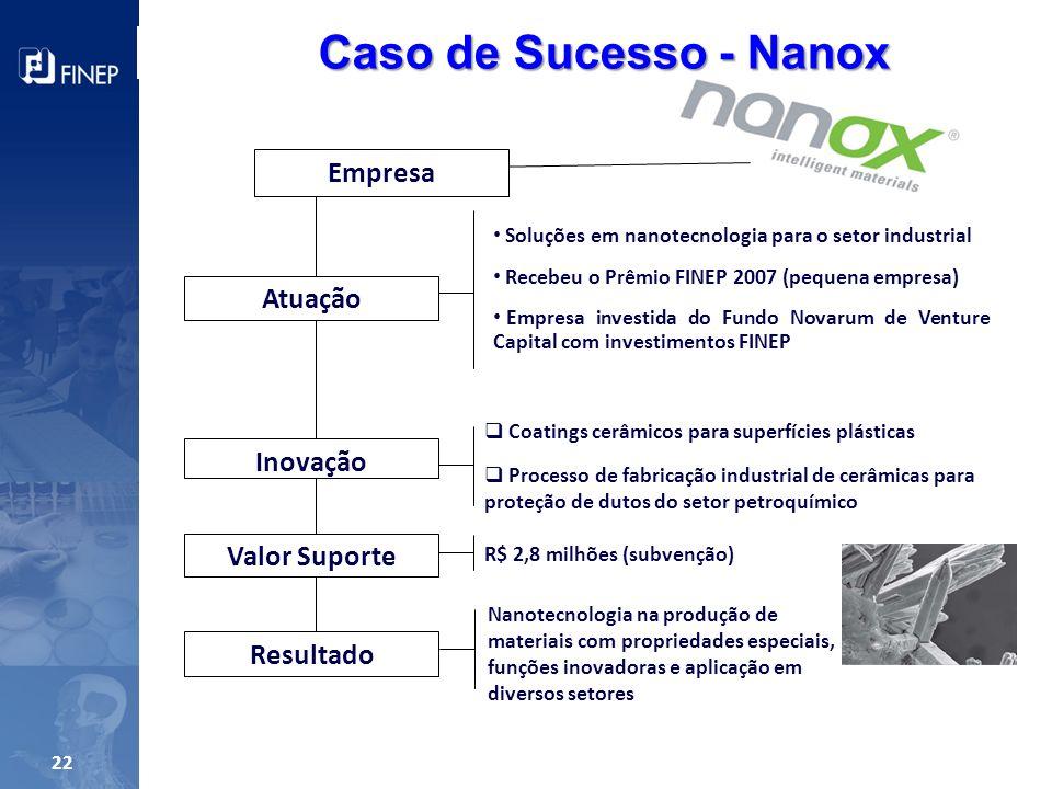 Caso de Sucesso - Nanox Empresa Atuação Inovação Valor Suporte