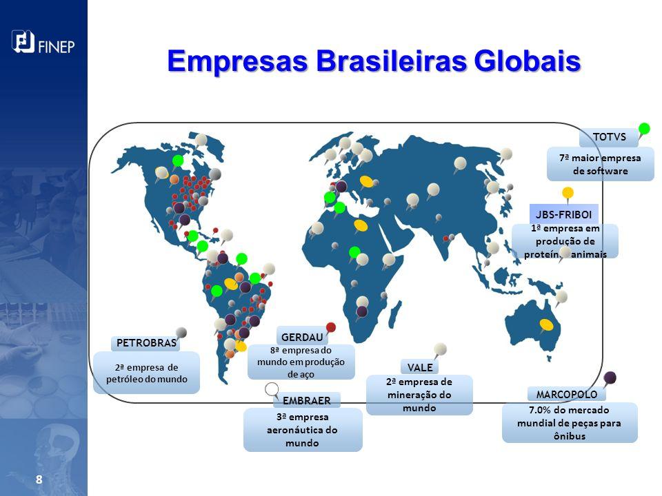 Empresas Brasileiras Globais