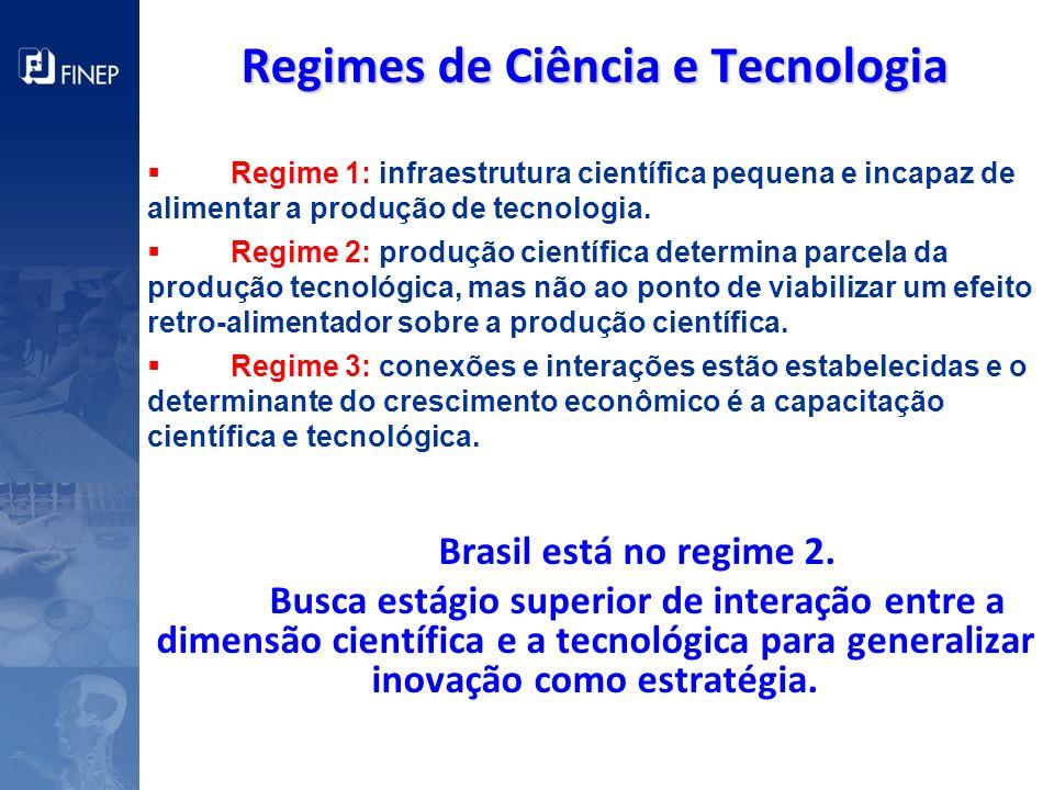 Regimes de Ciência e Tecnologia
