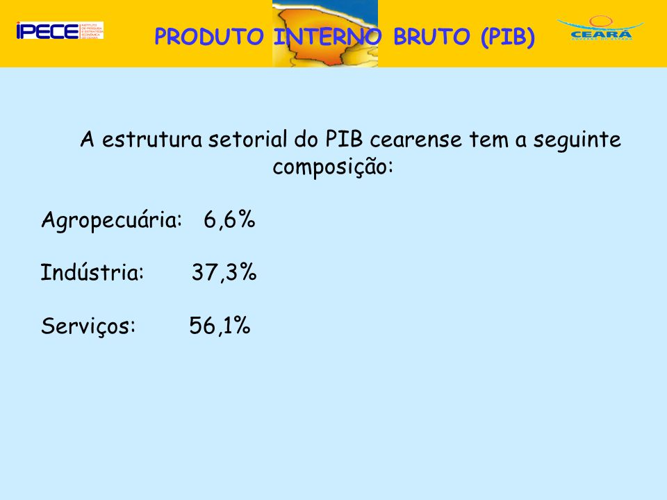PRODUTO INTERNO BRUTO (PIB)