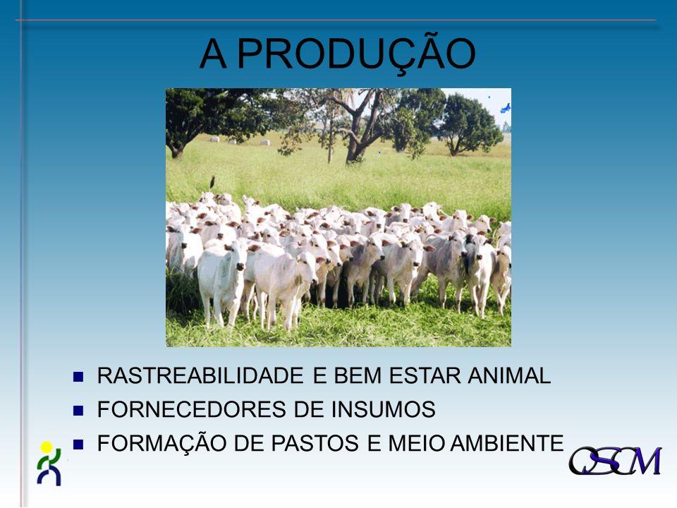 A PRODUÇÃO RASTREABILIDADE E BEM ESTAR ANIMAL FORNECEDORES DE INSUMOS