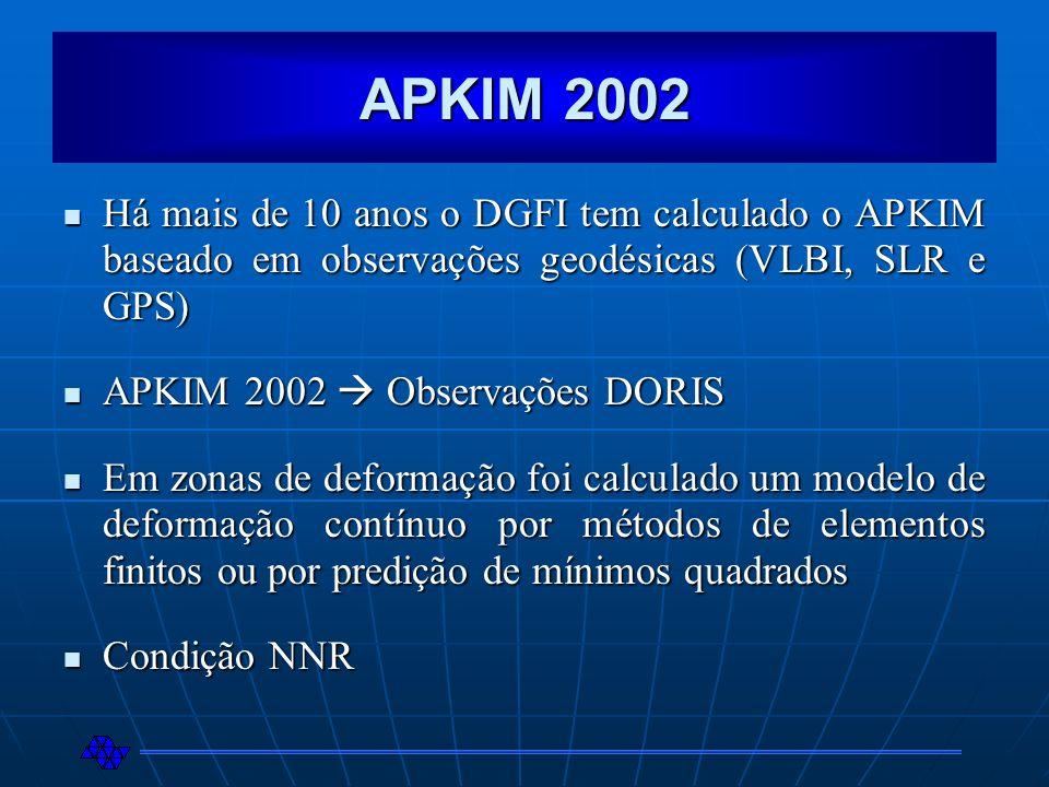 APKIM 2002 Há mais de 10 anos o DGFI tem calculado o APKIM baseado em observações geodésicas (VLBI, SLR e GPS)