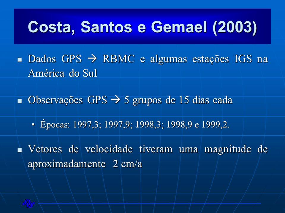 Costa, Santos e Gemael (2003)