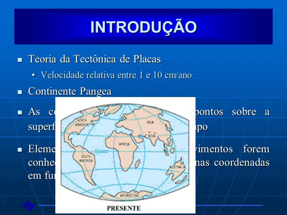 INTRODUÇÃO Teoria da Tectônica de Placas Continente Pangea