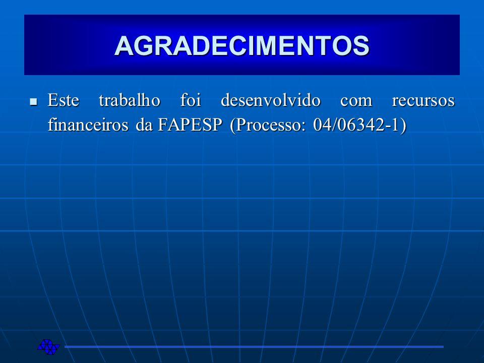 AGRADECIMENTOS Este trabalho foi desenvolvido com recursos financeiros da FAPESP (Processo: 04/06342-1)