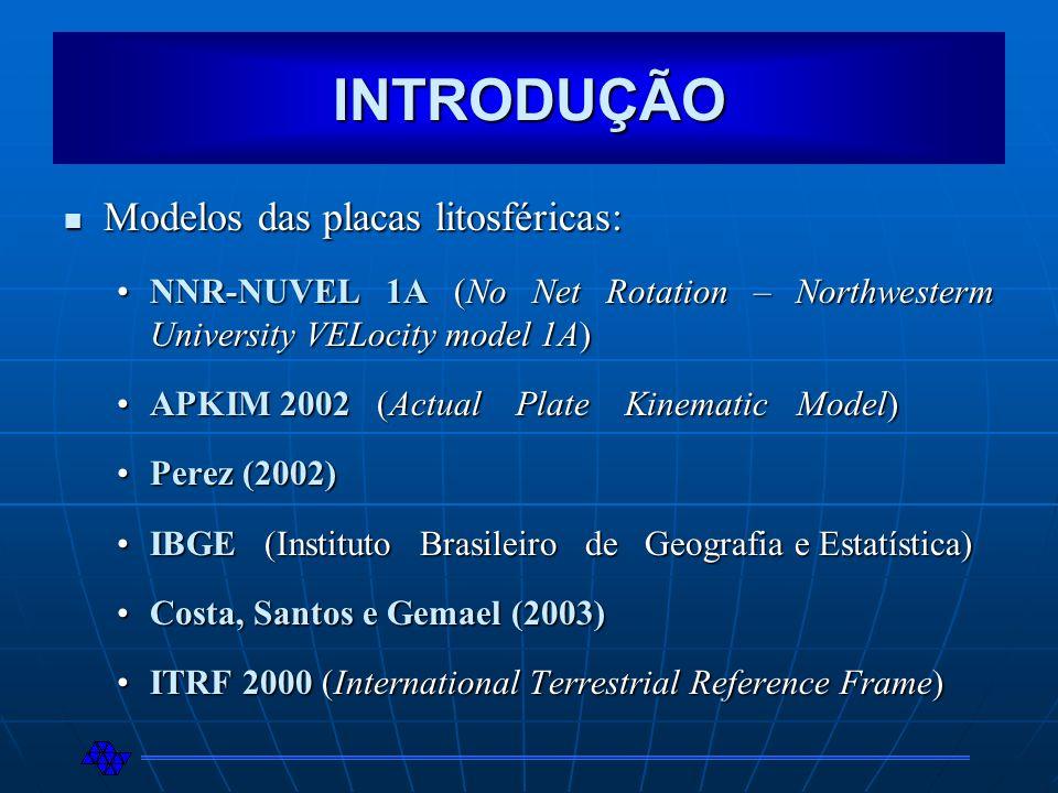INTRODUÇÃO Modelos das placas litosféricas: