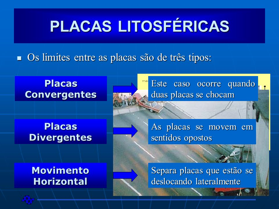 PLACAS LITOSFÉRICAS Os limites entre as placas são de três tipos:
