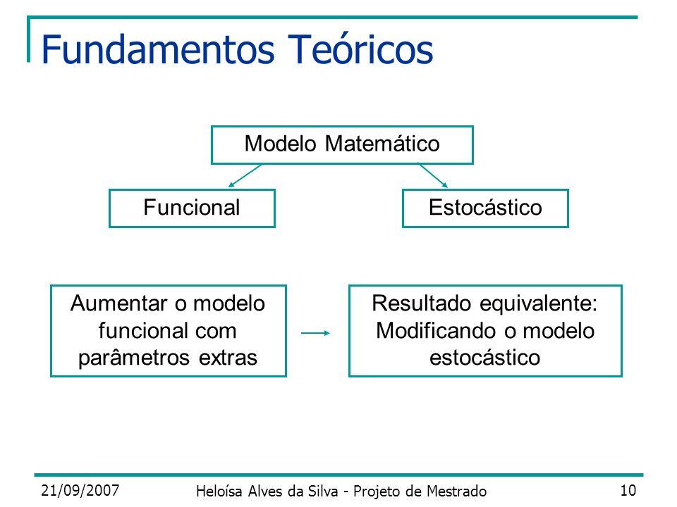 Fundamentos Teóricos Modelo Matemático Funcional Estocástico