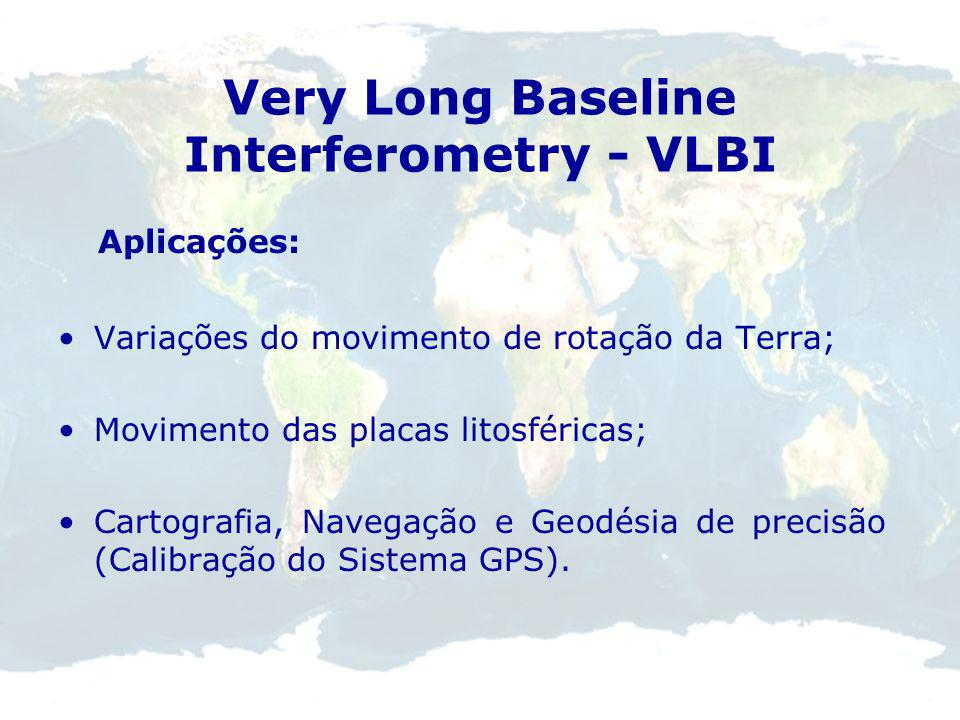 Very Long Baseline Interferometry - VLBI