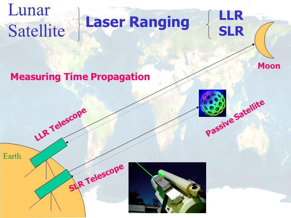 Lunar Satellite Laser Ranging LLR SLR Measuring Time Propagation Moon
