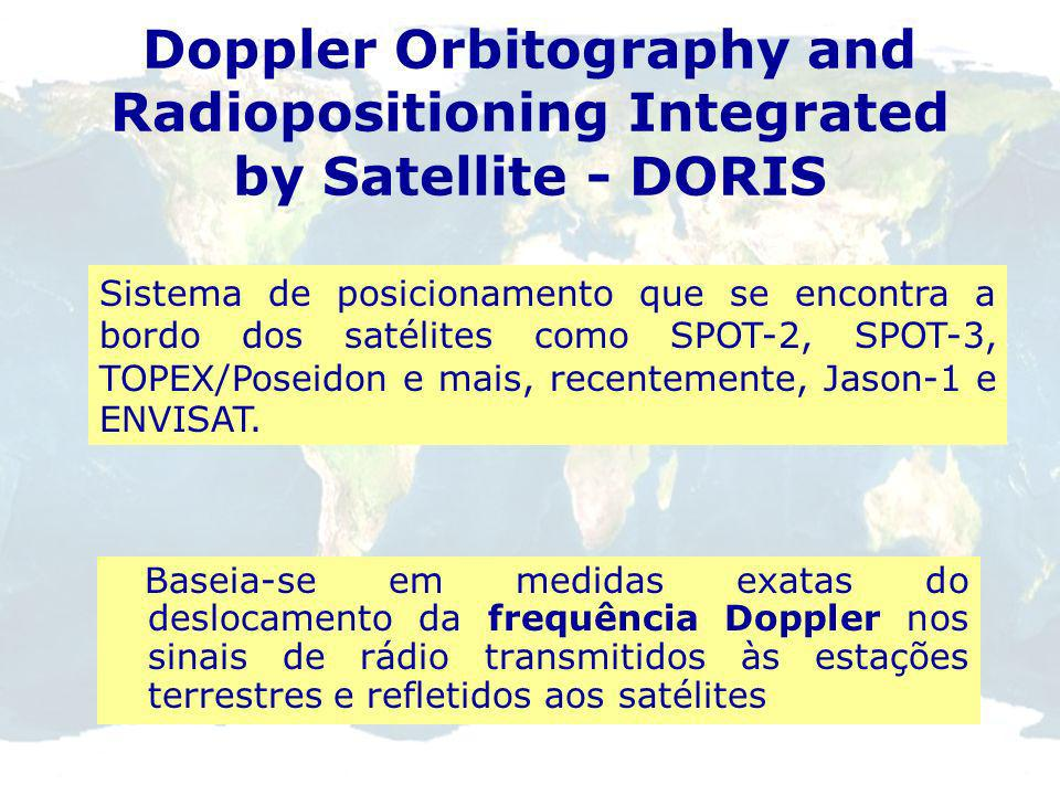 Doppler Orbitography and Radiopositioning Integrated by Satellite - DORIS