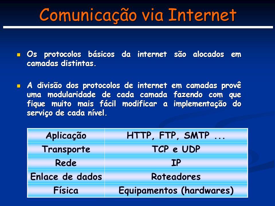 Comunicação via Internet
