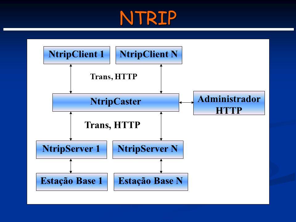 NTRIP NtripClient 1 NtripClient N Administrador HTTP NtripCaster