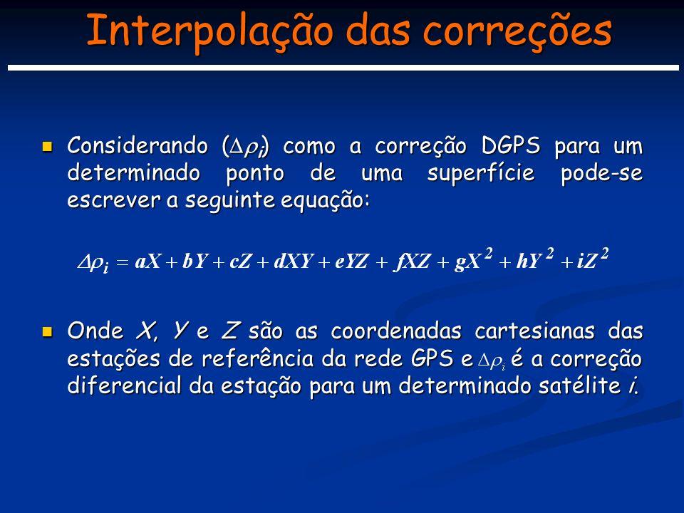 Interpolação das correções