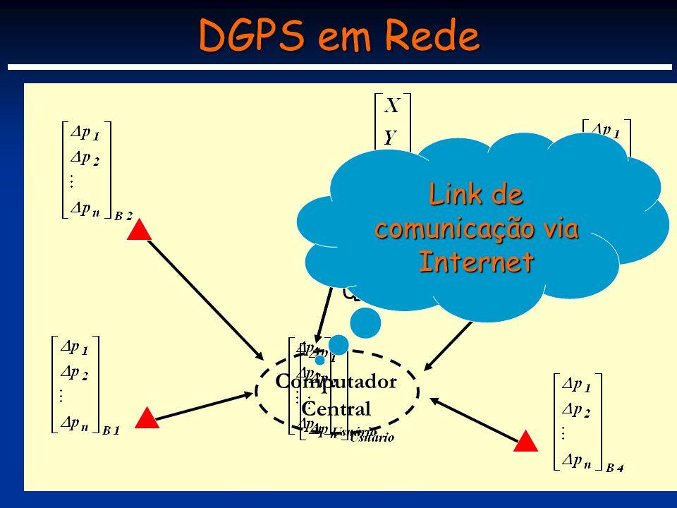 Link de comunicação via Internet