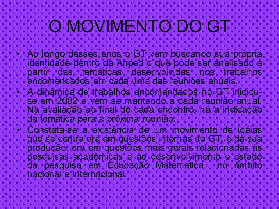 O MOVIMENTO DO GT