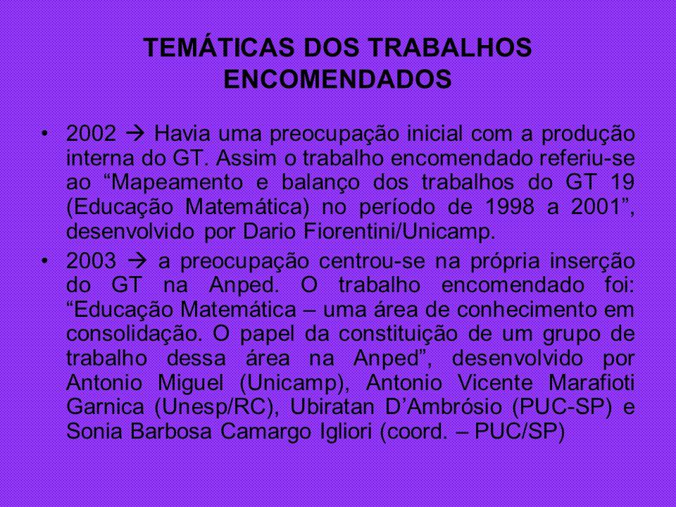 TEMÁTICAS DOS TRABALHOS ENCOMENDADOS