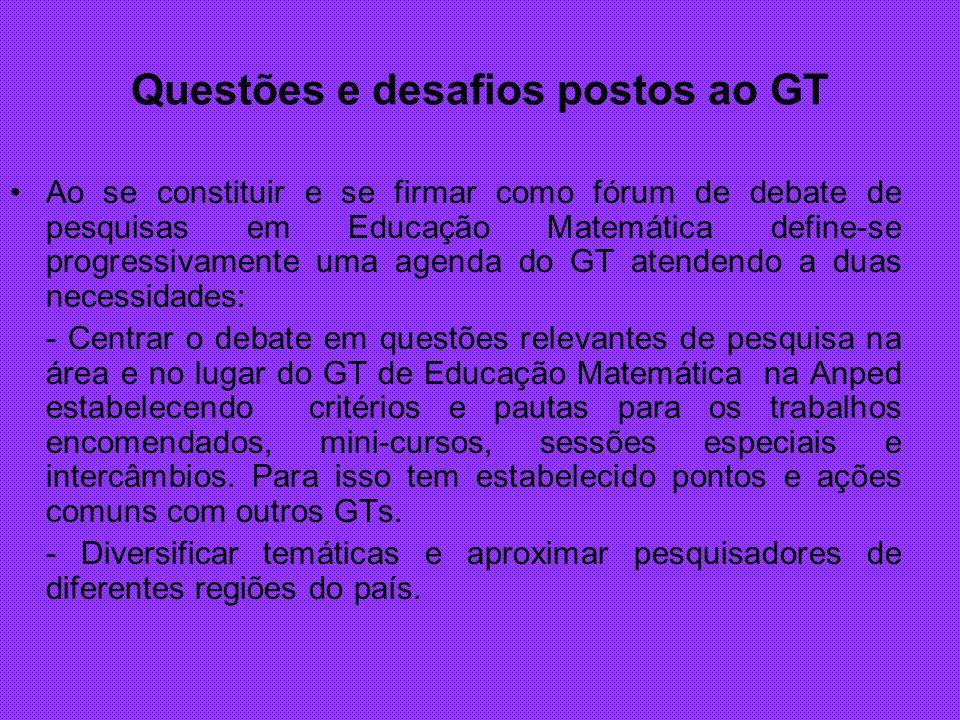 Questões e desafios postos ao GT