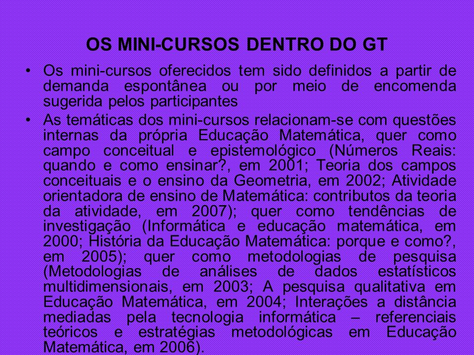OS MINI-CURSOS DENTRO DO GT