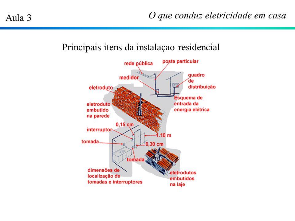 O que conduz eletricidade em casa