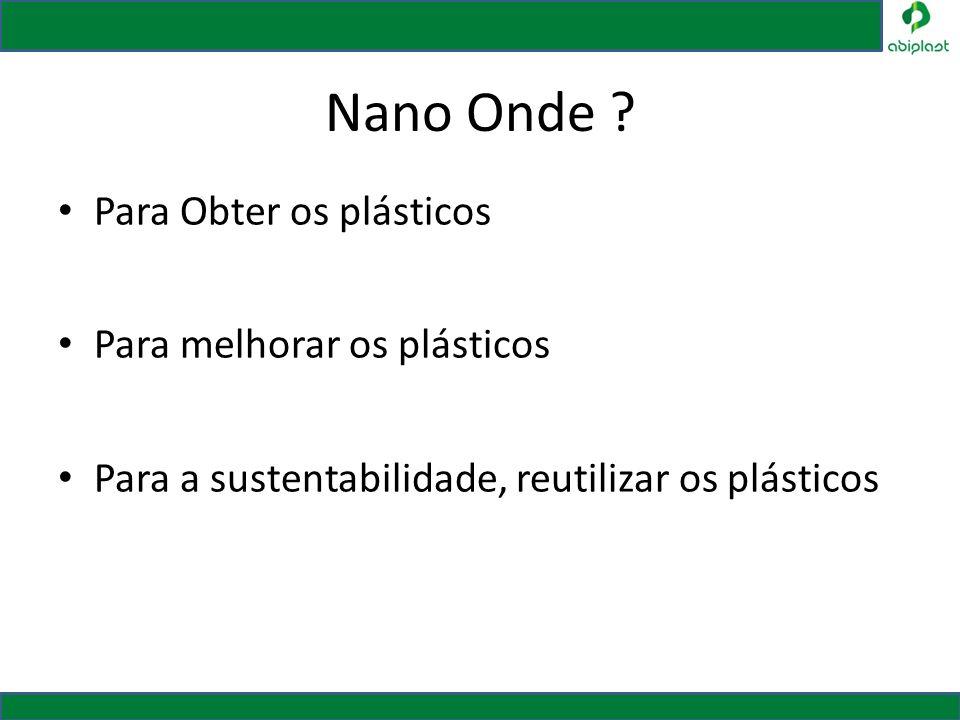 Nano Onde Para Obter os plásticos Para melhorar os plásticos