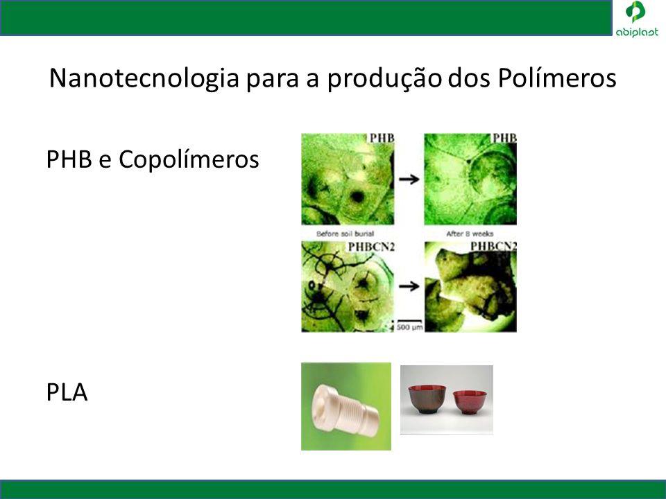 Nanotecnologia para a produção dos Polímeros