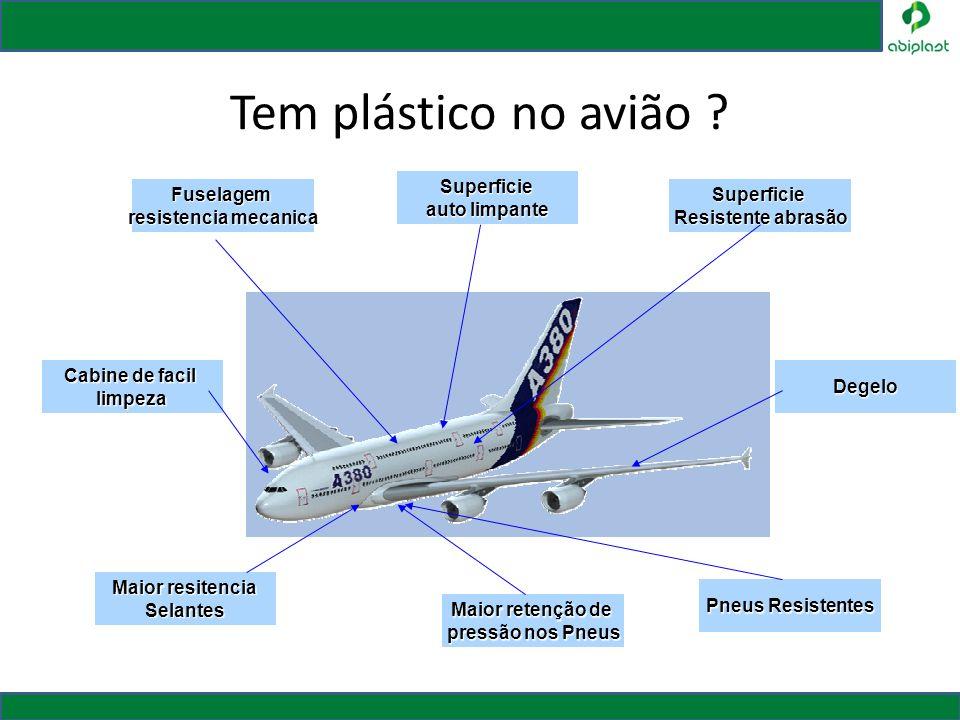 Tem plástico no avião Superficie auto limpante Fuselagem