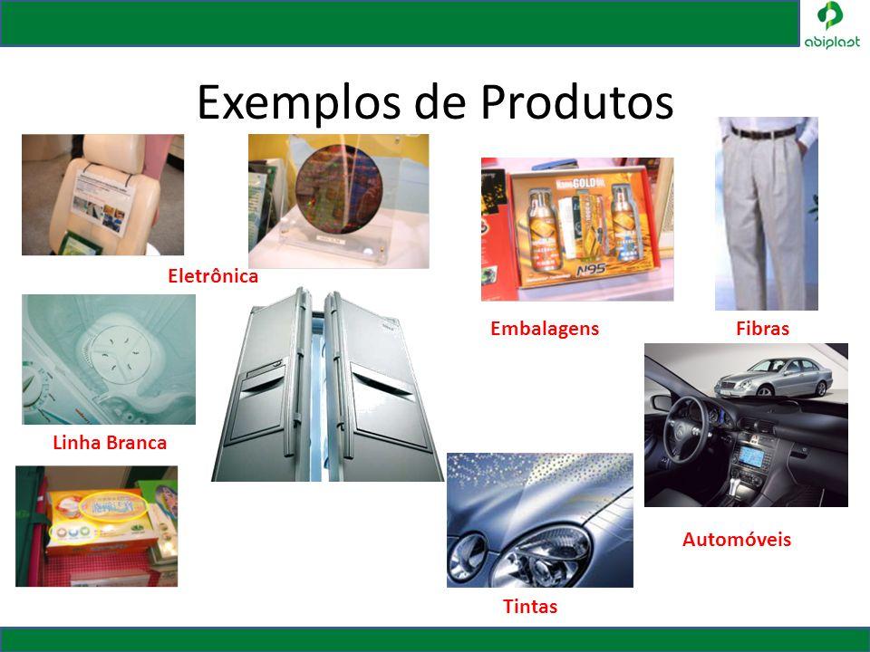 Exemplos de Produtos Eletrônica Embalagens Fibras Linha Branca