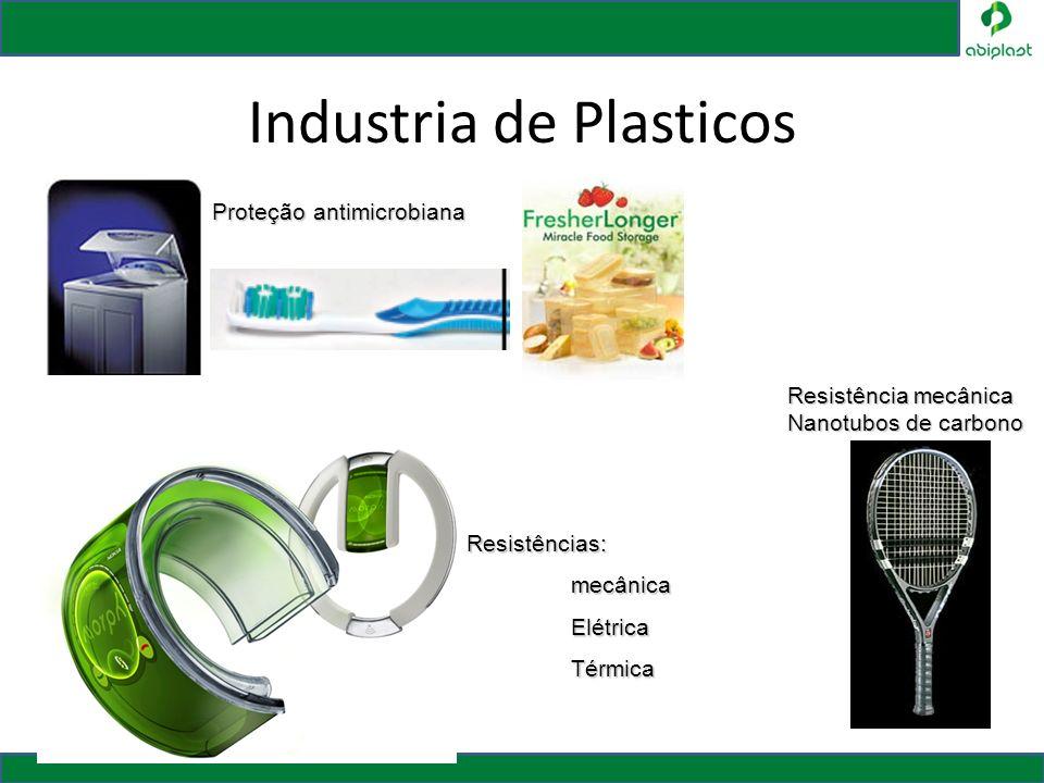 Industria de Plasticos