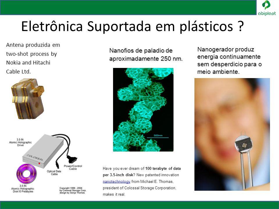 Eletrônica Suportada em plásticos