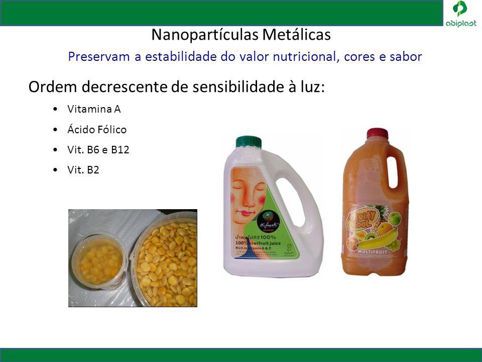 Nanopartículas Metálicas