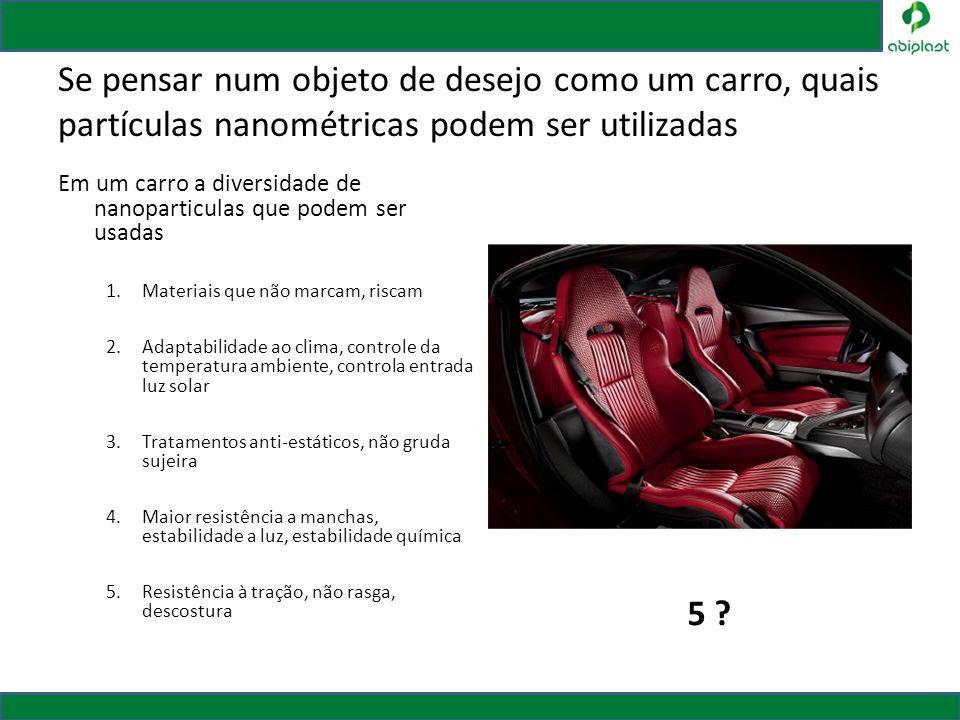 Se pensar num objeto de desejo como um carro, quais partículas nanométricas podem ser utilizadas