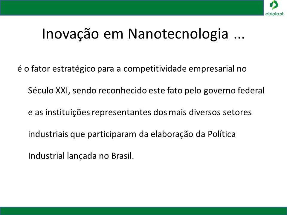 Inovação em Nanotecnologia ...
