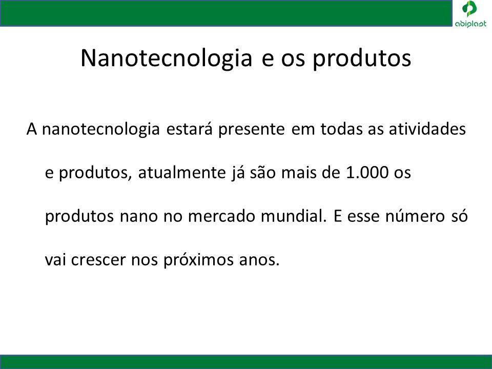 Nanotecnologia e os produtos