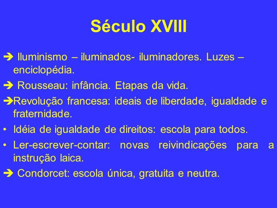 Século XVIII  Iluminismo – iluminados- iluminadores. Luzes – enciclopédia.  Rousseau: infância. Etapas da vida.