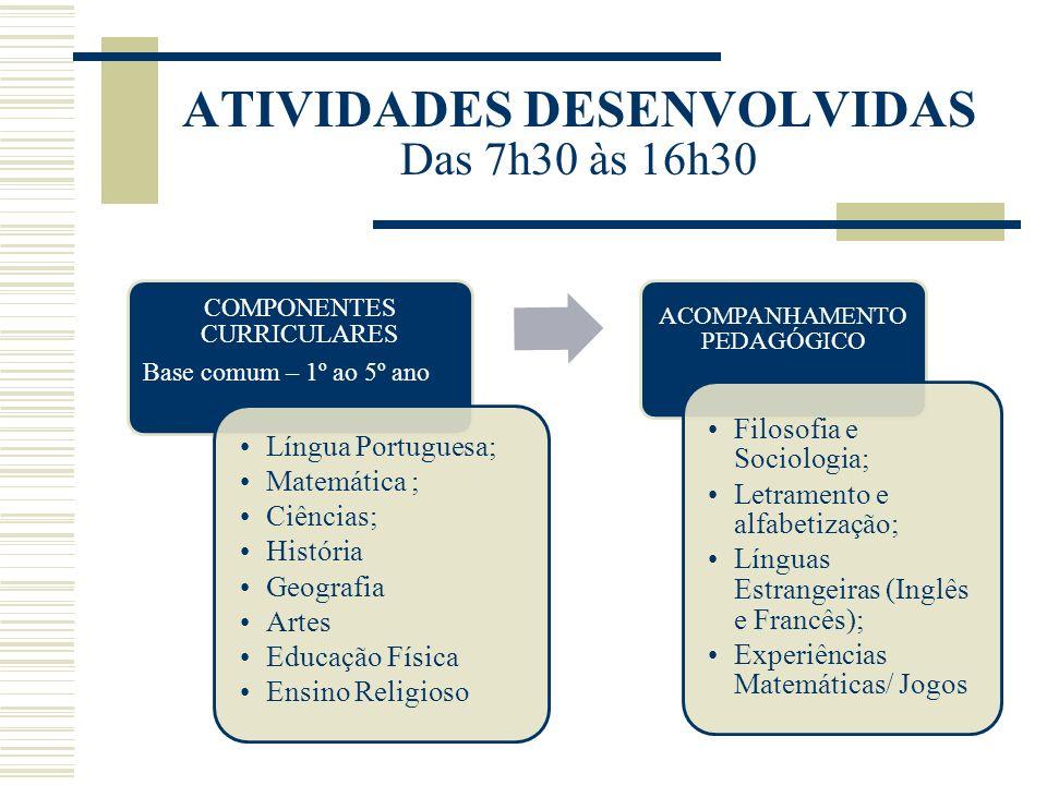 ATIVIDADES DESENVOLVIDAS Das 7h30 às 16h30