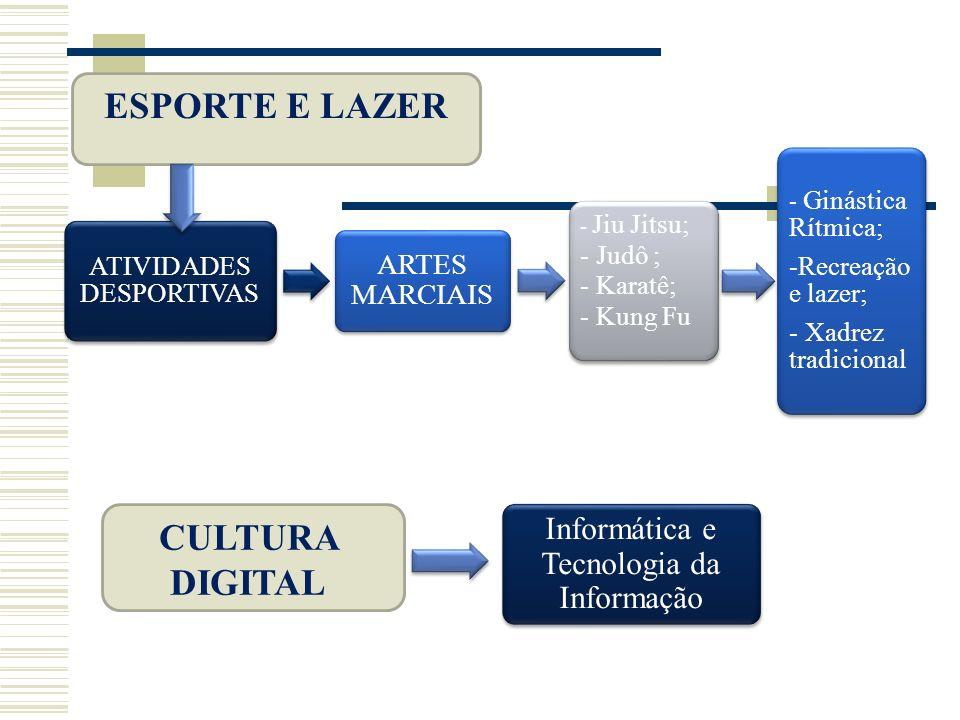 ESPORTE E LAZER CULTURA DIGITAL