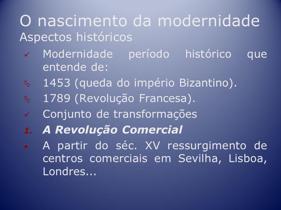 O nascimento da modernidade Aspectos históricos