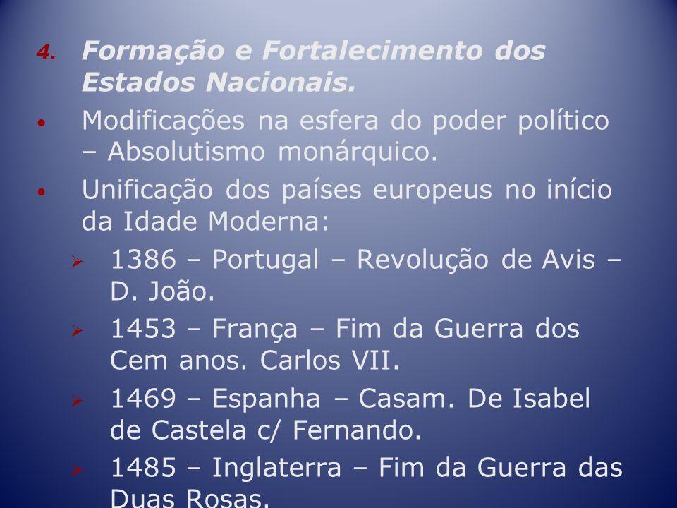 Formação e Fortalecimento dos Estados Nacionais.