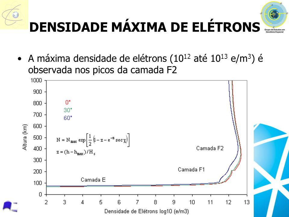 DENSIDADE MÁXIMA DE ELÉTRONS