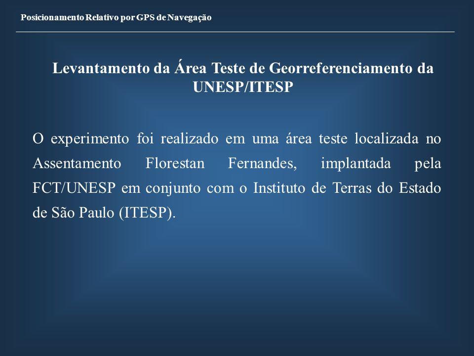 Levantamento da Área Teste de Georreferenciamento da UNESP/ITESP