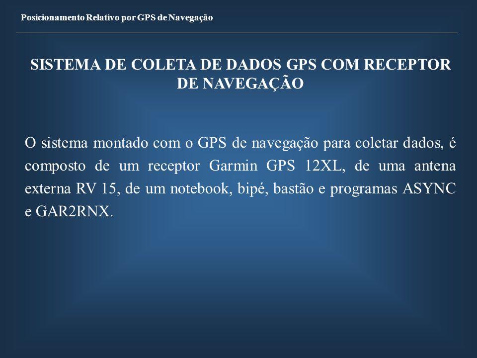 SISTEMA DE COLETA DE DADOS GPS COM RECEPTOR DE NAVEGAÇÃO