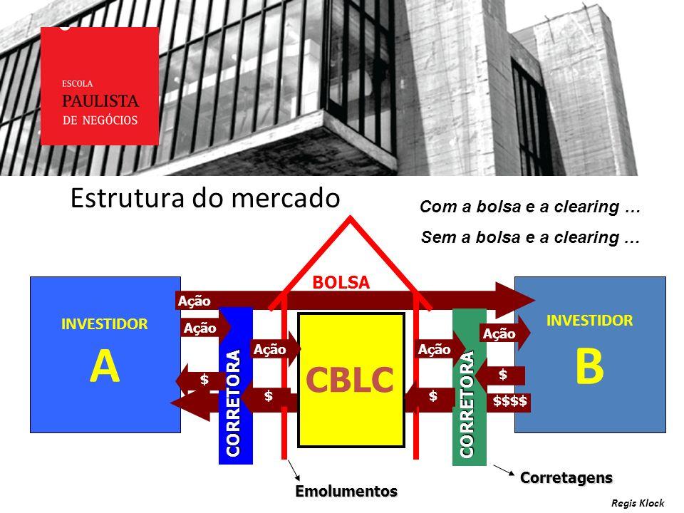 B CBLC Estrutura do mercado Com a bolsa e a clearing …